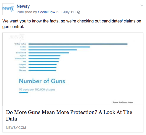 Newsy gun fact check